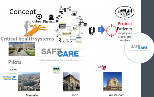 Press Release - How to counter cyber-physical threats to Healthcare Infrastructure